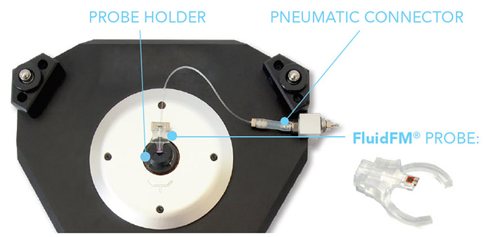 Close-up of the Nanosurf FlexAFM scan head with a mounted FluidFM probe.